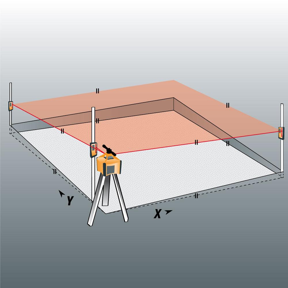 VISION 2N ALIGN + přijímač TE90 pro obě roviny s digitálním sklonem osy X i Y a funkcí zacílení na cíl ALIGN, fotografie 5/8
