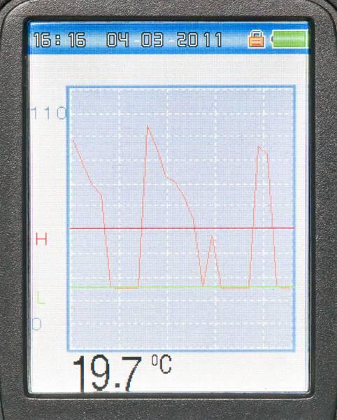 Profesionální termometr s barevným TFT displejem a kamerou FIRT 1000 DataVision, fotografie 9/5